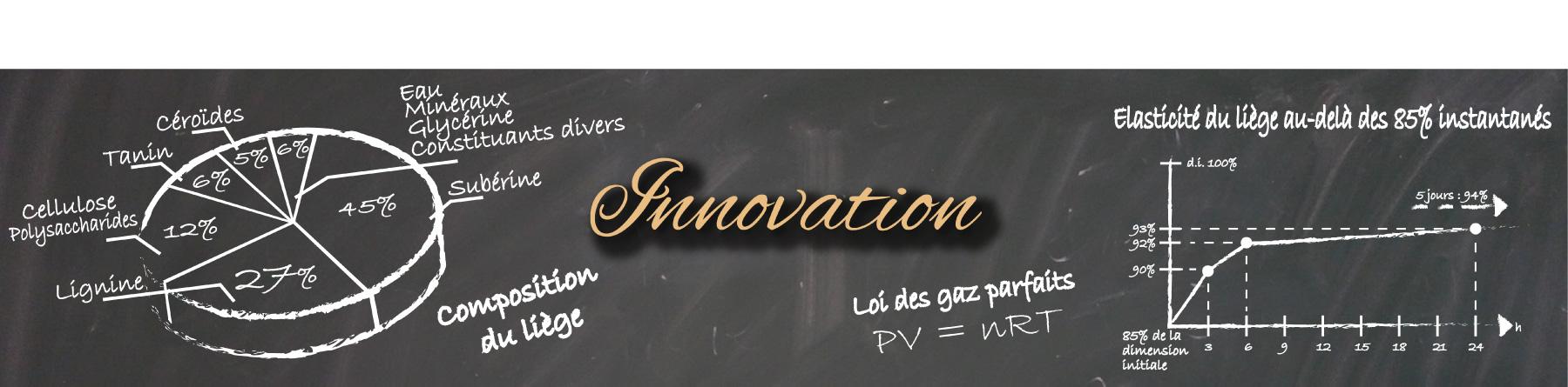 L'innovation en héritage