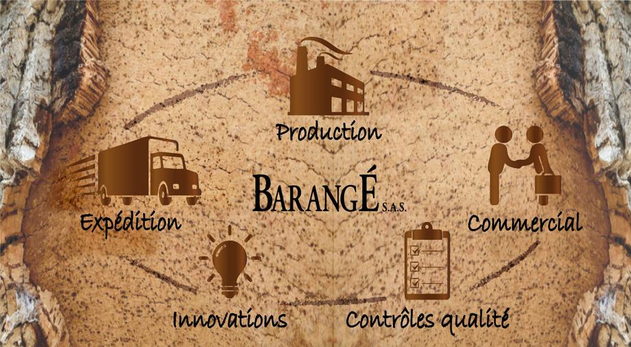 Barangé fabrication de bouchon à Champagne, organisation et savoir faire